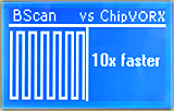 Embedded ChipVORX® IP Enables Ultra Fast Flash Programming